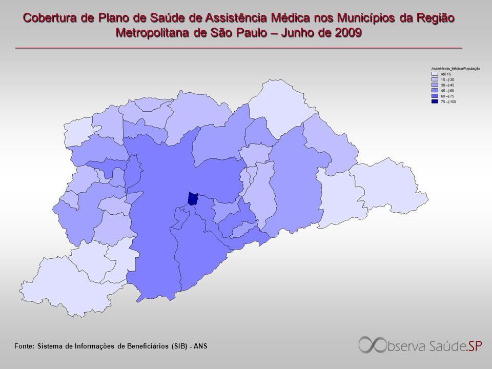 Cobertura de Plano de Saúde de Assistência Médica nos Municípios da Região Metropolitana de São Paulo – Junho de 2009