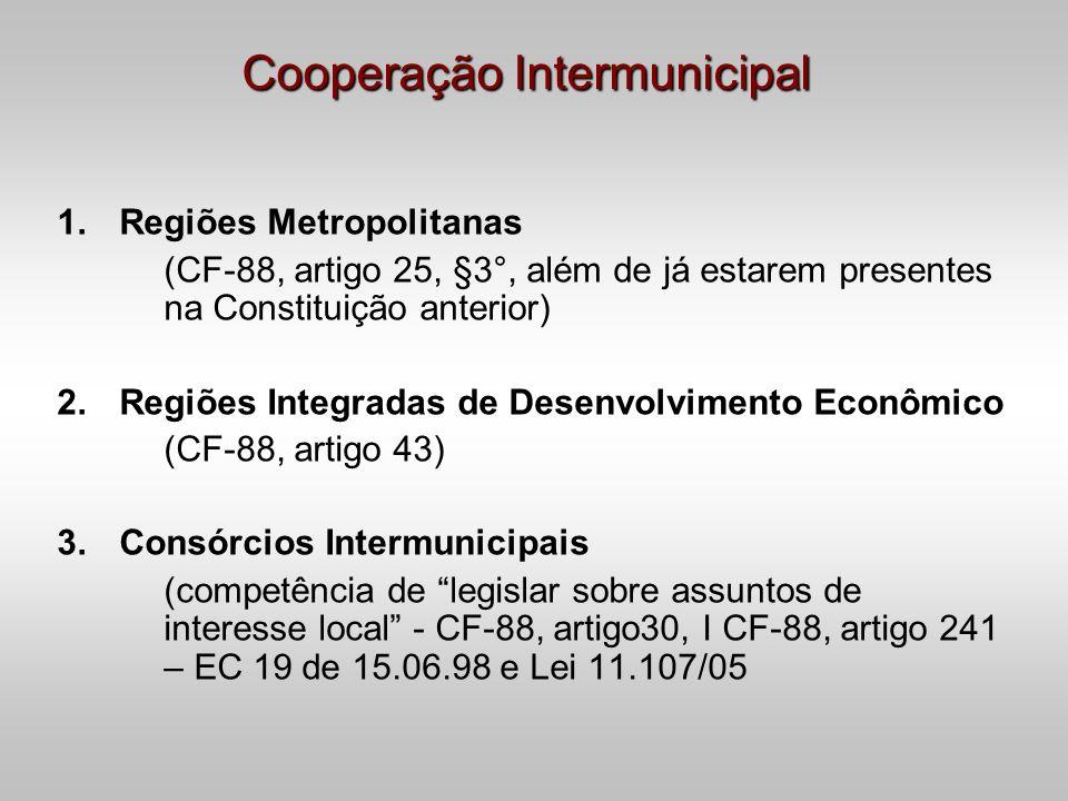 Cooperação Intermunicipal