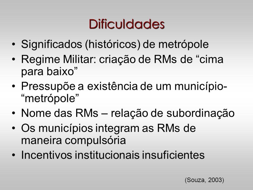 Dificuldades Significados (históricos) de metrópole