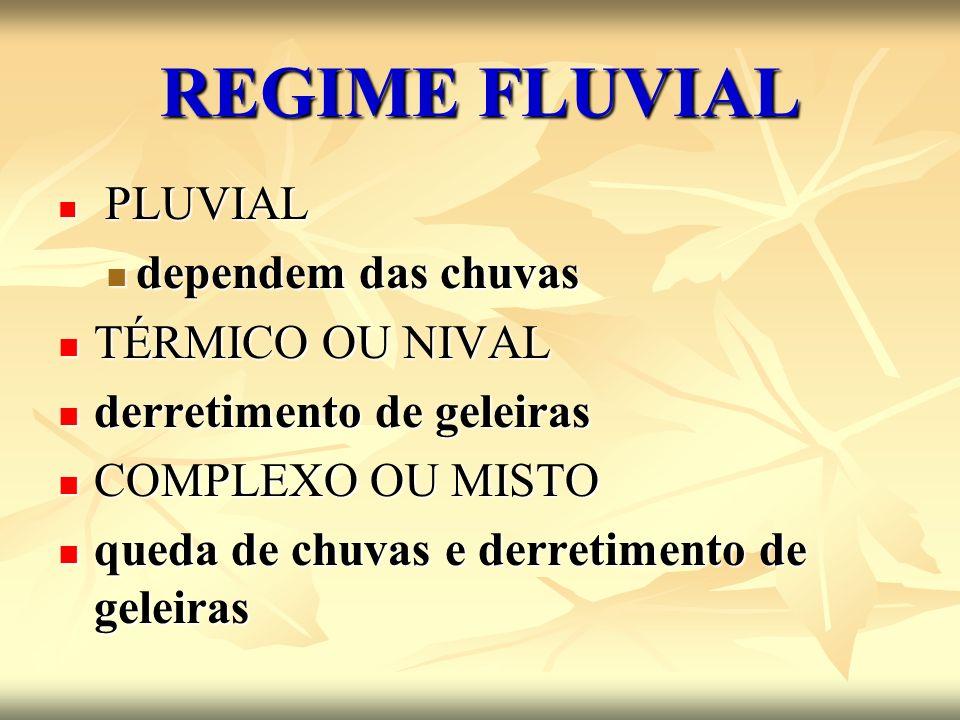 REGIME FLUVIAL dependem das chuvas TÉRMICO OU NIVAL