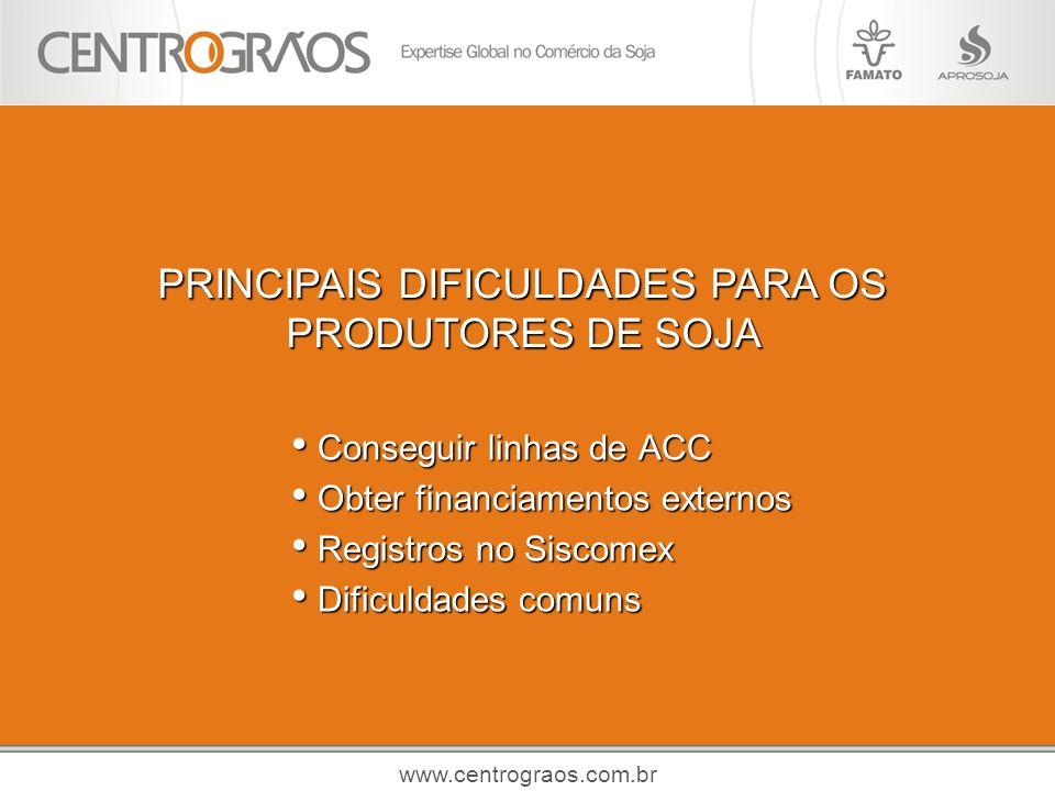 PRINCIPAIS DIFICULDADES PARA OS PRODUTORES DE SOJA