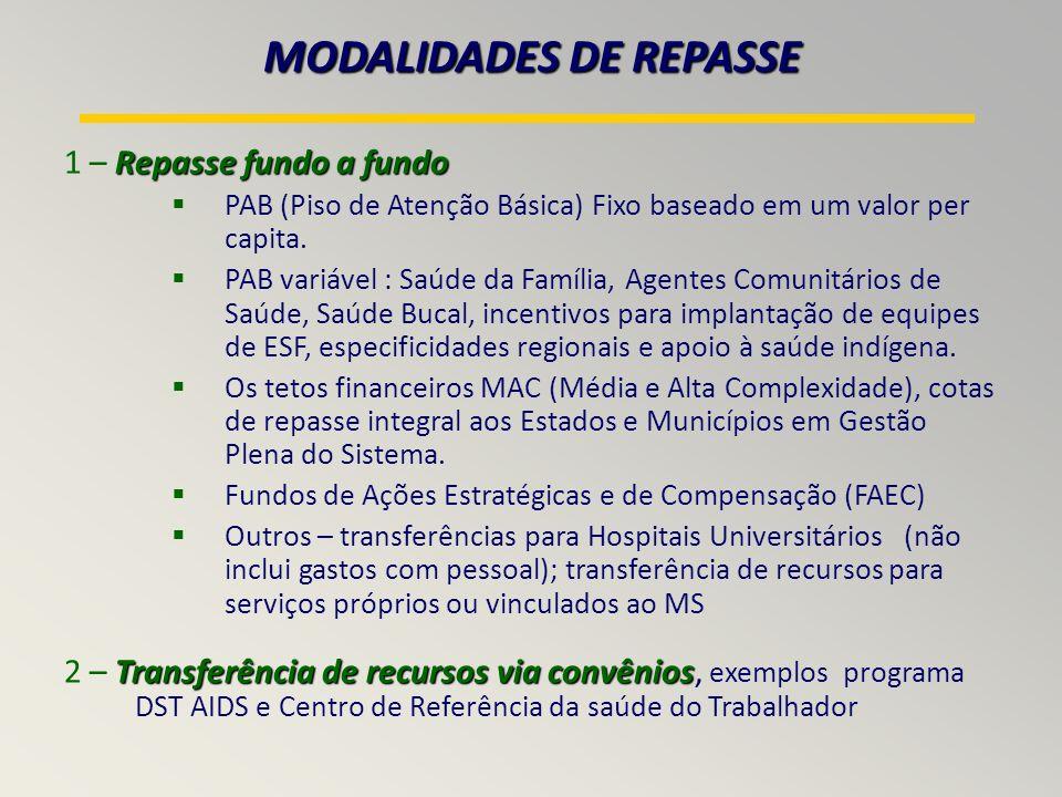 MODALIDADES DE REPASSE