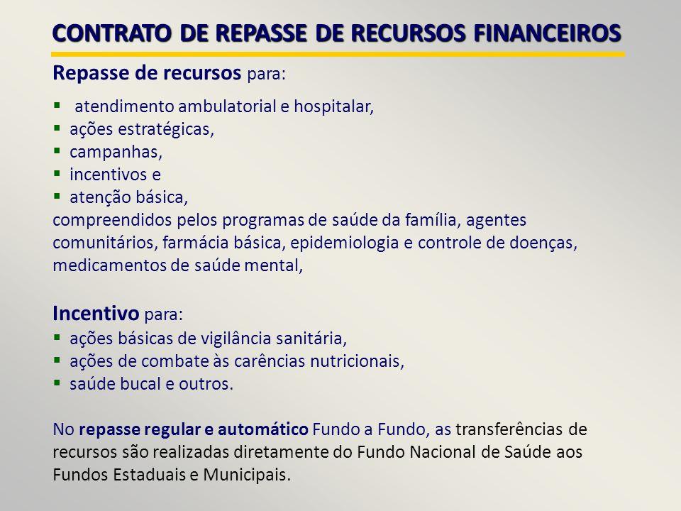 CONTRATO DE REPASSE DE RECURSOS FINANCEIROS