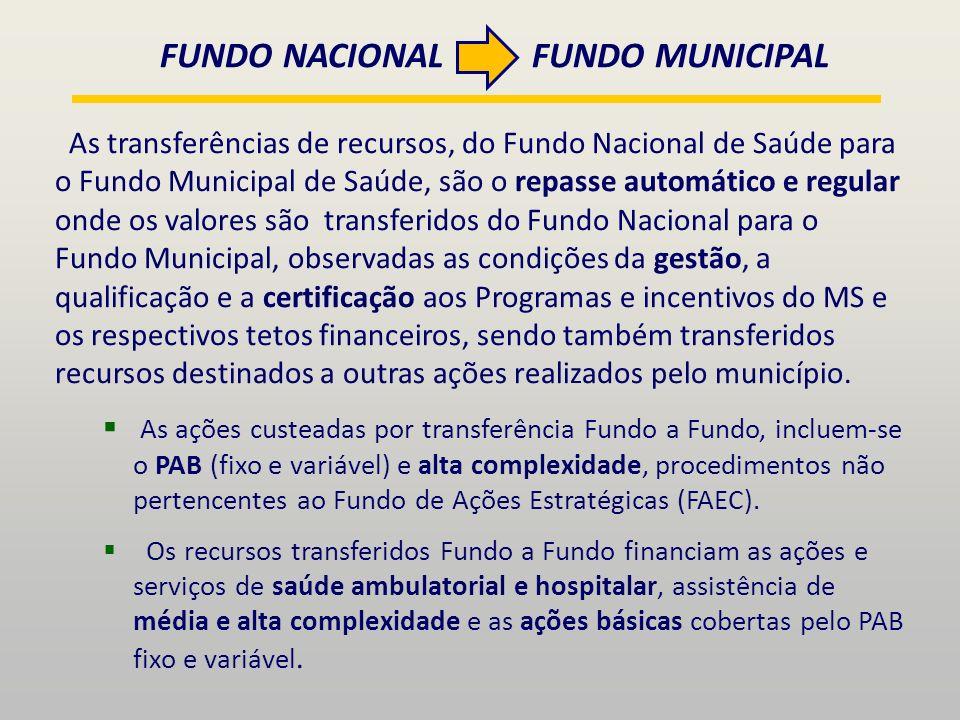 FUNDO NACIONAL FUNDO MUNICIPAL