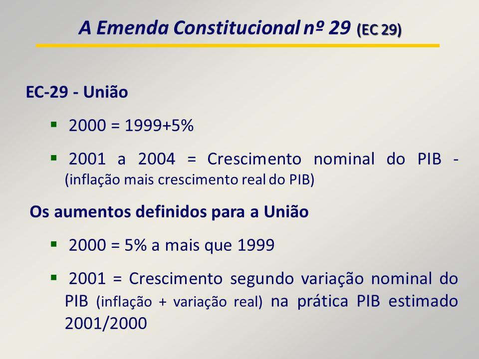 A Emenda Constitucional nº 29 (EC 29)