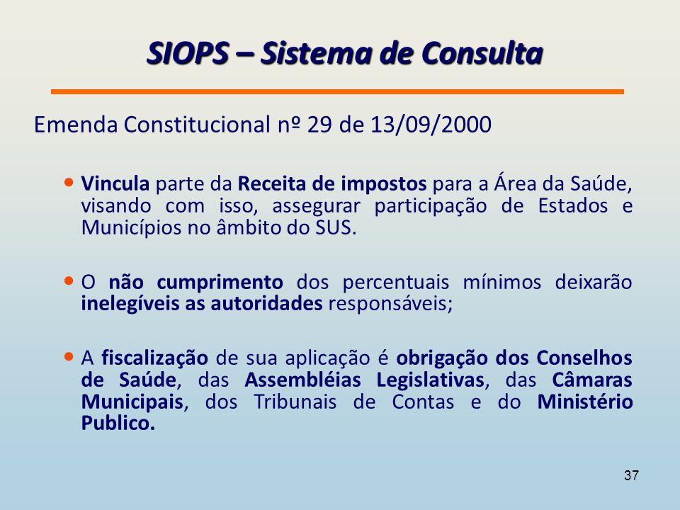 SIOPS – Sistema de Consulta