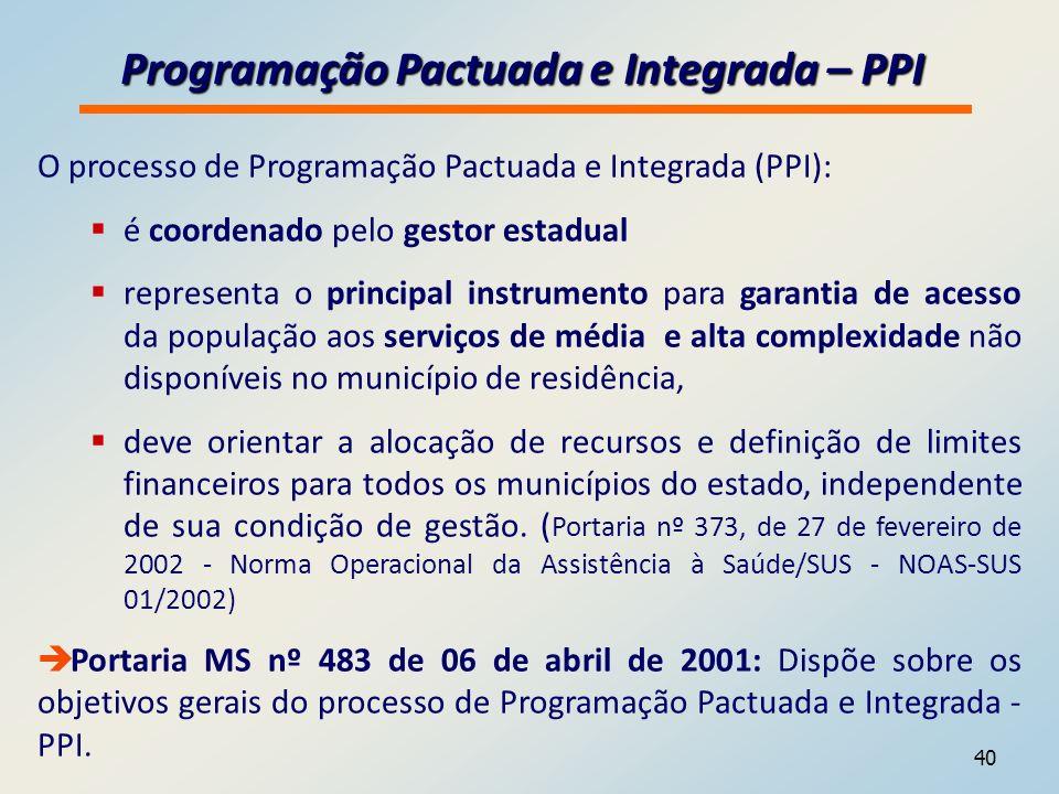 Programação Pactuada e Integrada – PPI
