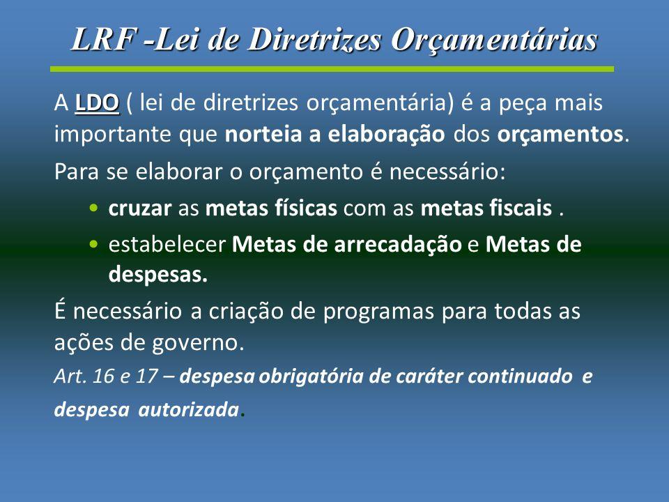 LRF -Lei de Diretrizes Orçamentárias