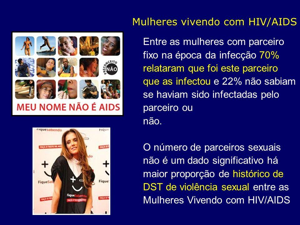 Mulheres vivendo com HIV/AIDS