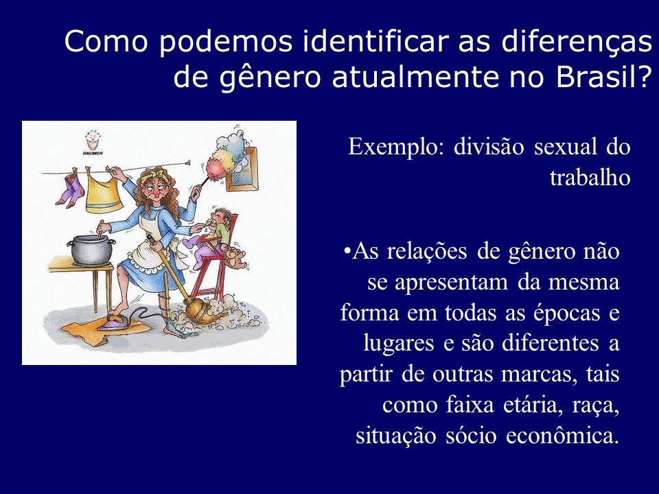 Como podemos identificar as diferenças de gênero atualmente no Brasil