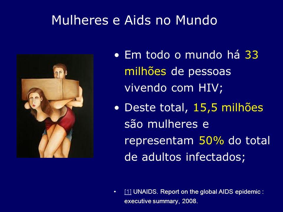 Mulheres e Aids no Mundo