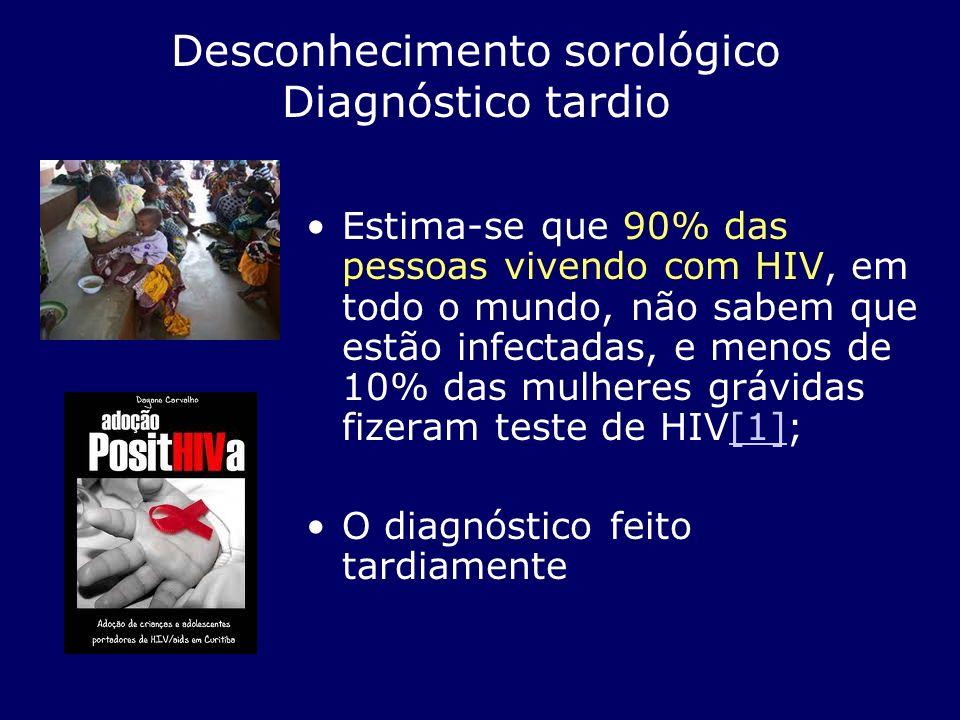 Desconhecimento sorológico Diagnóstico tardio