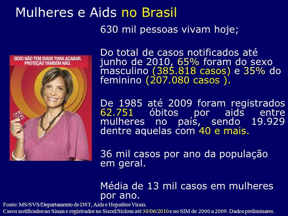 Mulheres e Aids no Brasil