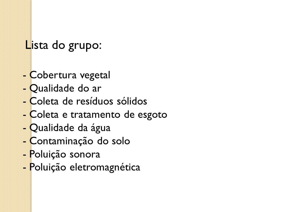 Lista do grupo: Cobertura vegetal Qualidade do ar