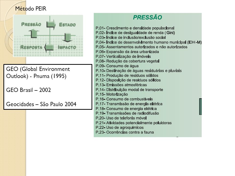 Método PEIR GEO (Global Environment Outlook) - Pnuma (1995) GEO Brasil – 2002.