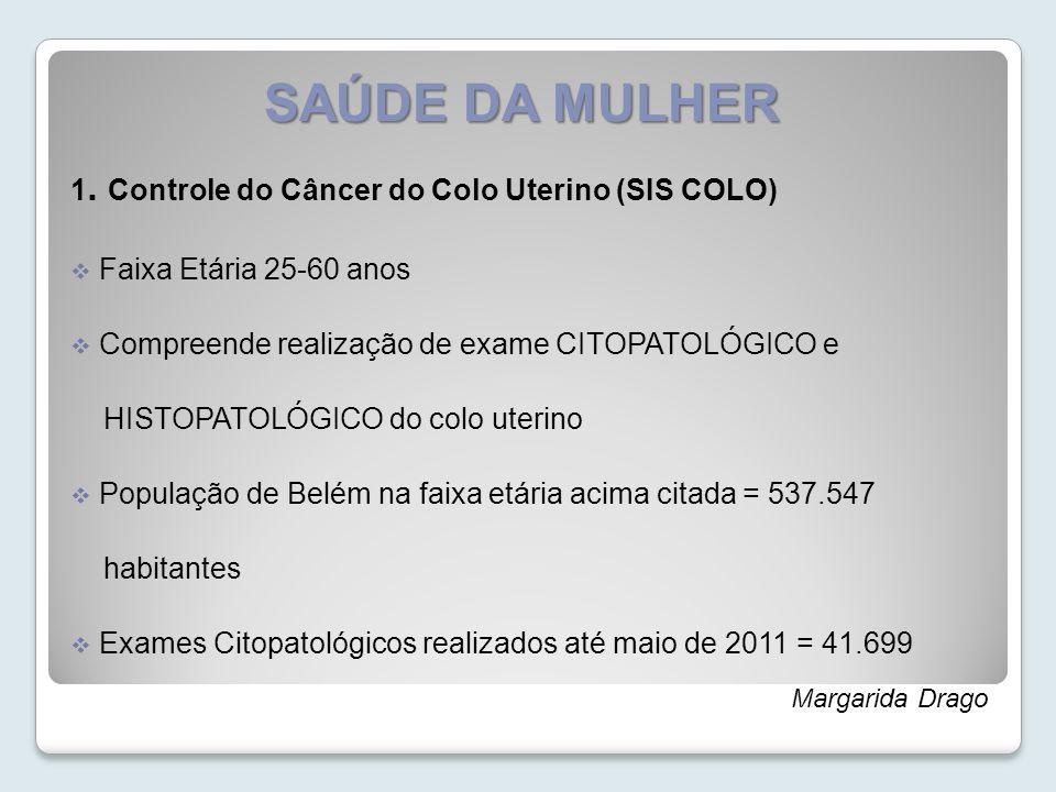 SAÚDE DA MULHER 1. Controle do Câncer do Colo Uterino (SIS COLO)