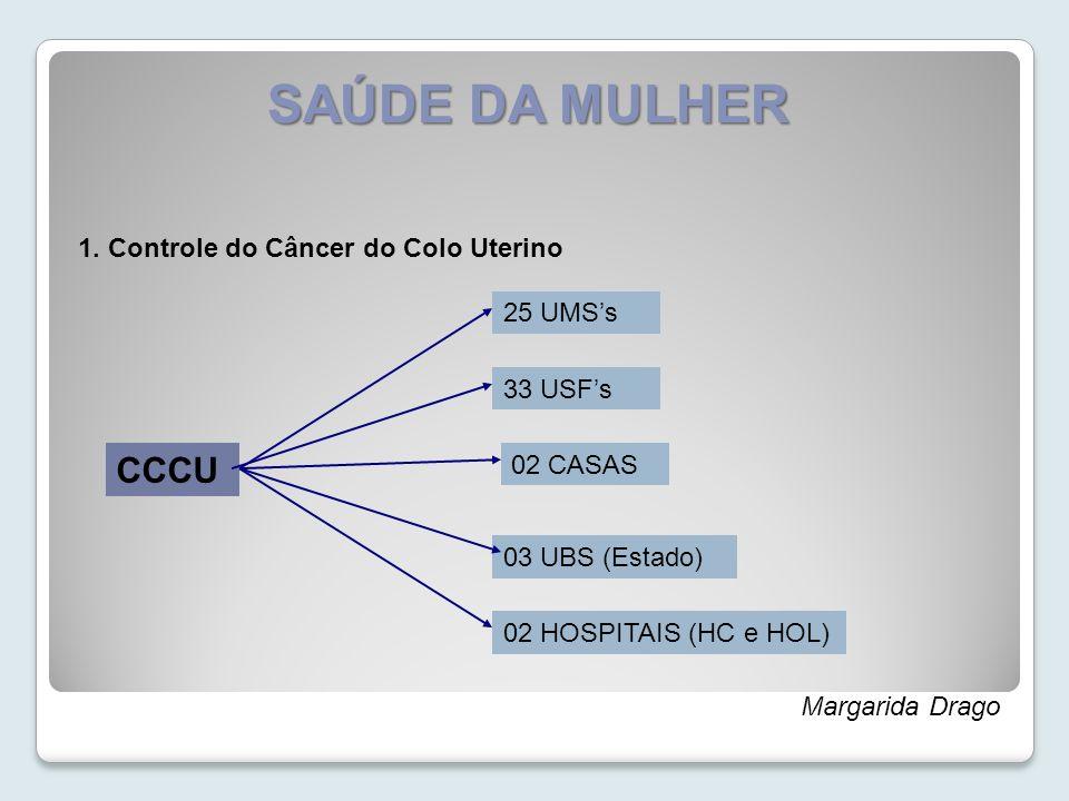 SAÚDE DA MULHER CCCU 1. Controle do Câncer do Colo Uterino 25 UMS's