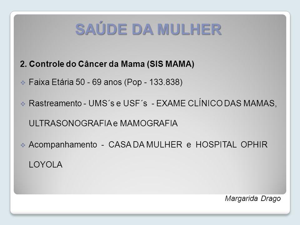 SAÚDE DA MULHER 2. Controle do Câncer da Mama (SIS MAMA)