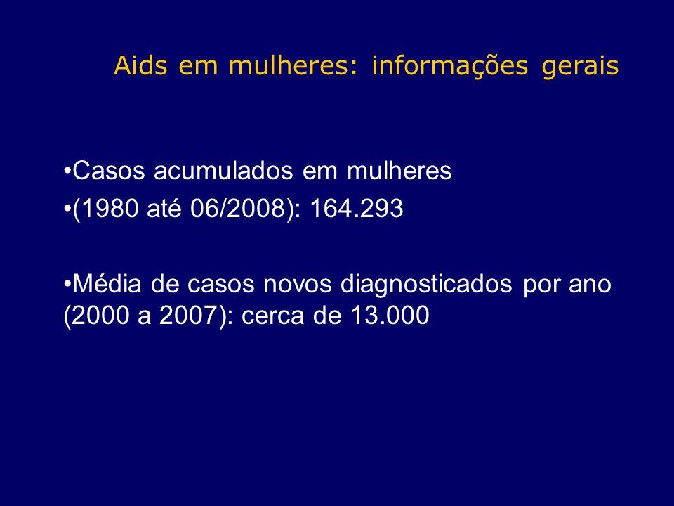 Aids em mulheres: informações gerais