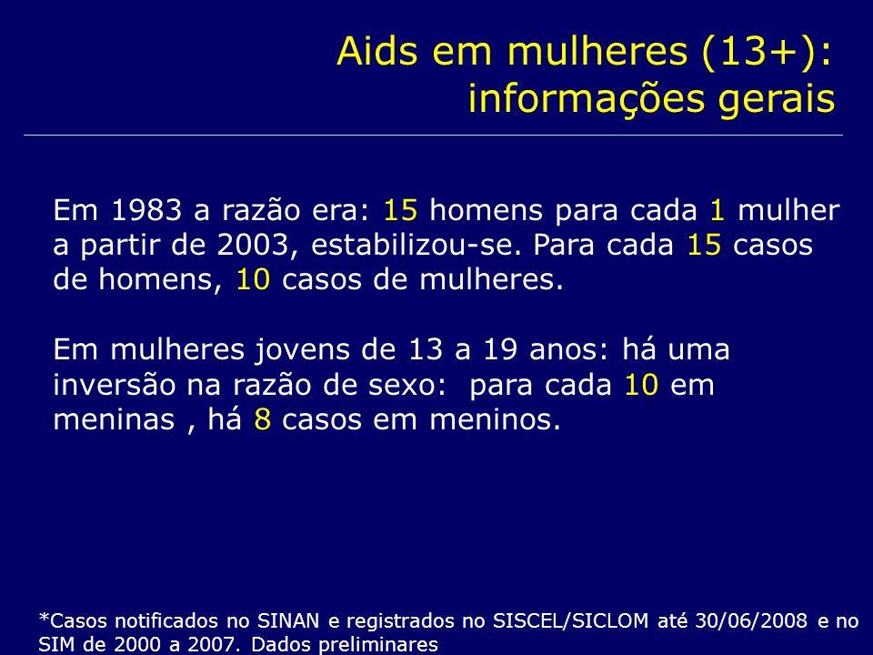 Aids em mulheres (13+): informações gerais