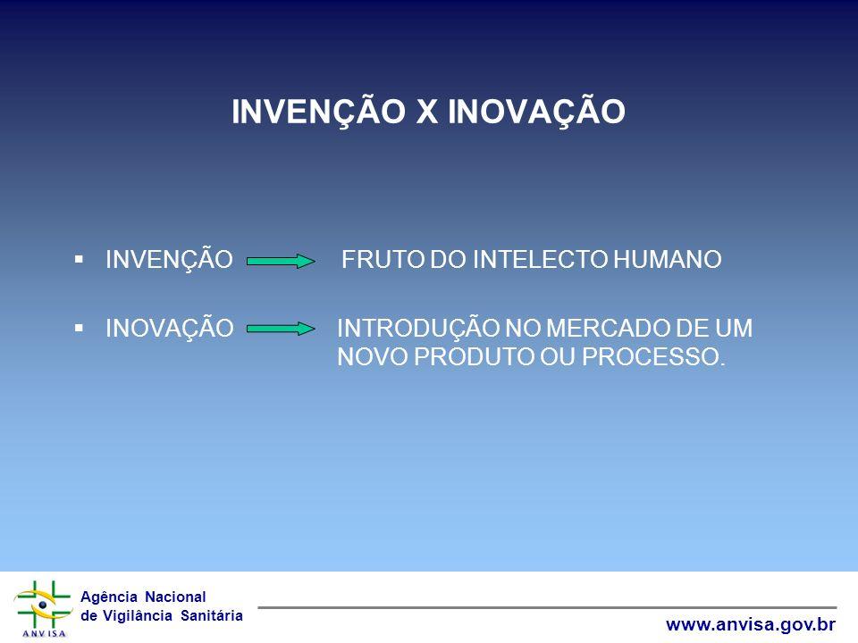 INVENÇÃO X INOVAÇÃO INVENÇÃO FRUTO DO INTELECTO HUMANO