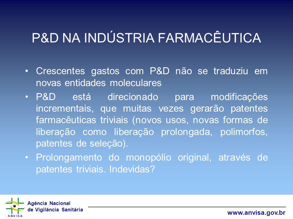 P&D NA INDÚSTRIA FARMACÊUTICA