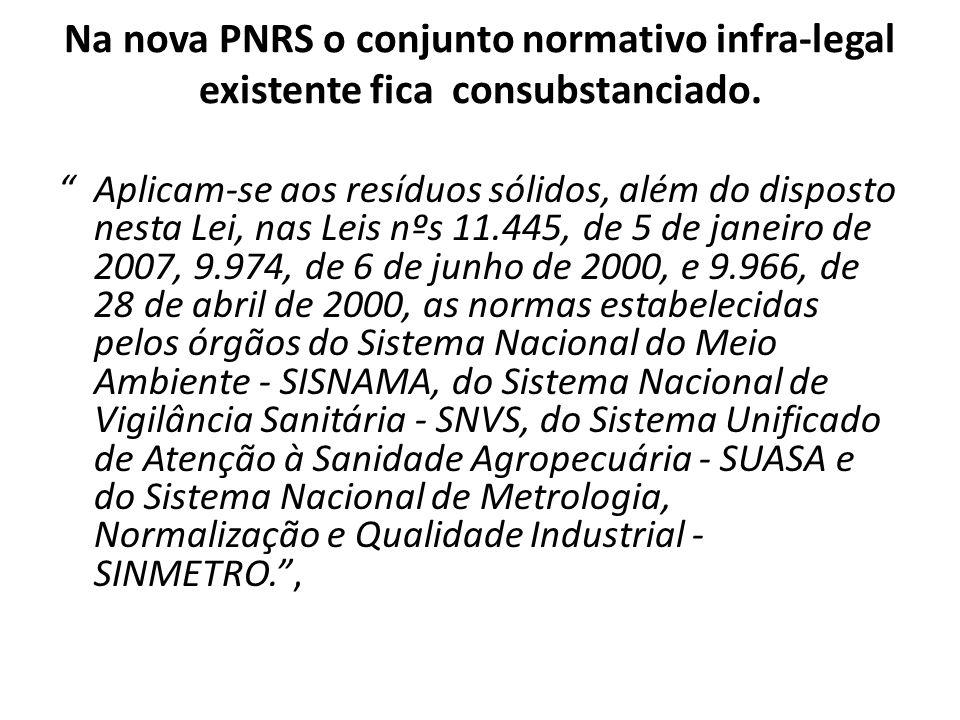 Na nova PNRS o conjunto normativo infra-legal existente fica consubstanciado.