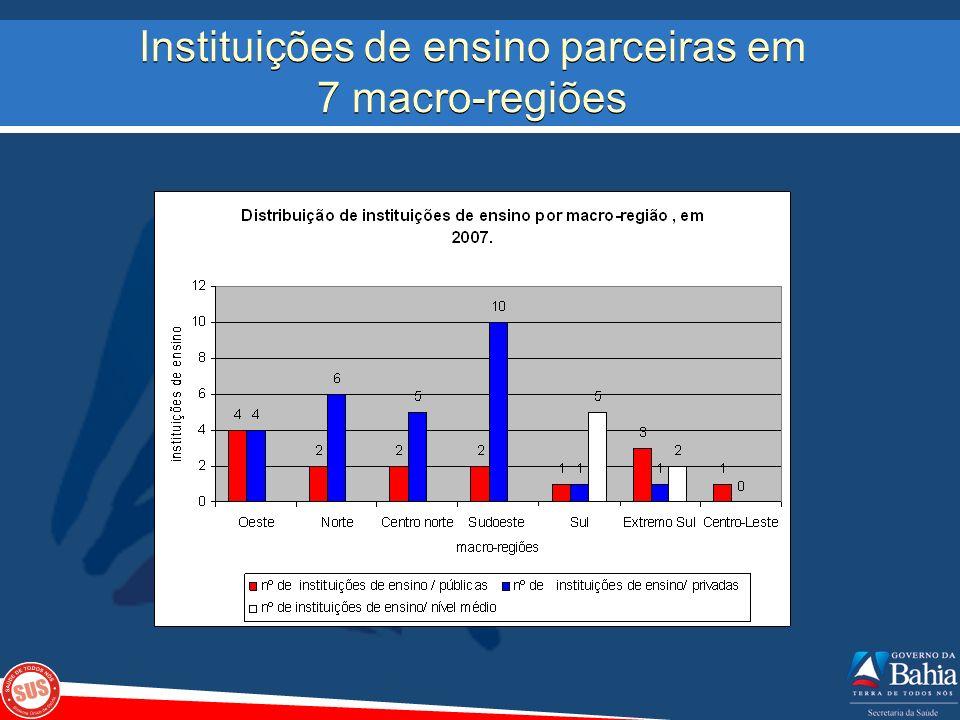 Instituições de ensino parceiras em 7 macro-regiões