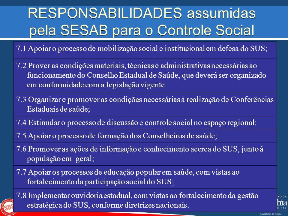 RESPONSABILIDADES assumidas pela SESAB para o Controle Social