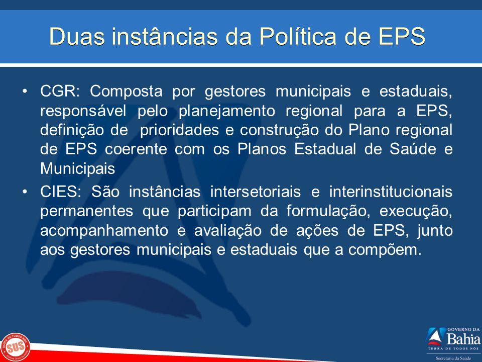 Duas instâncias da Política de EPS