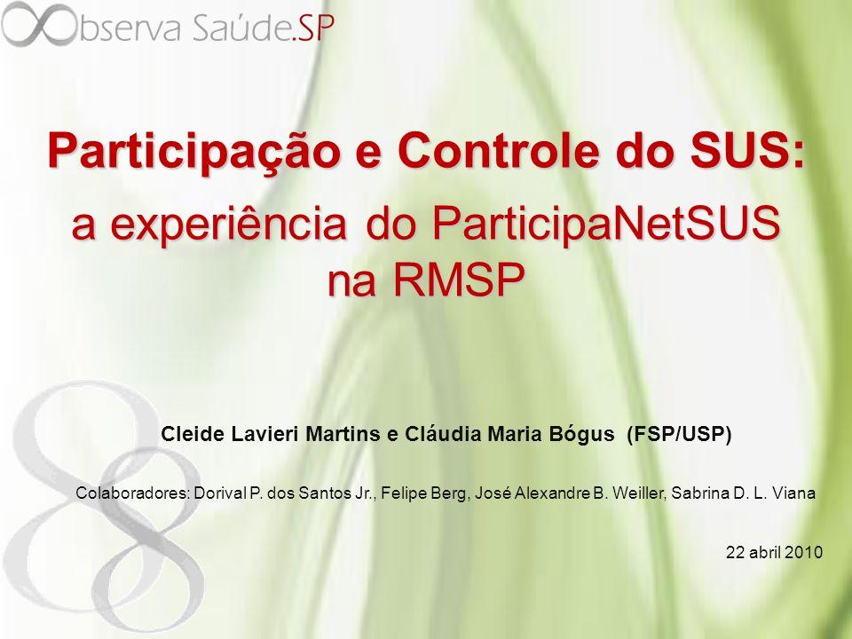 Participação e Controle do SUS:
