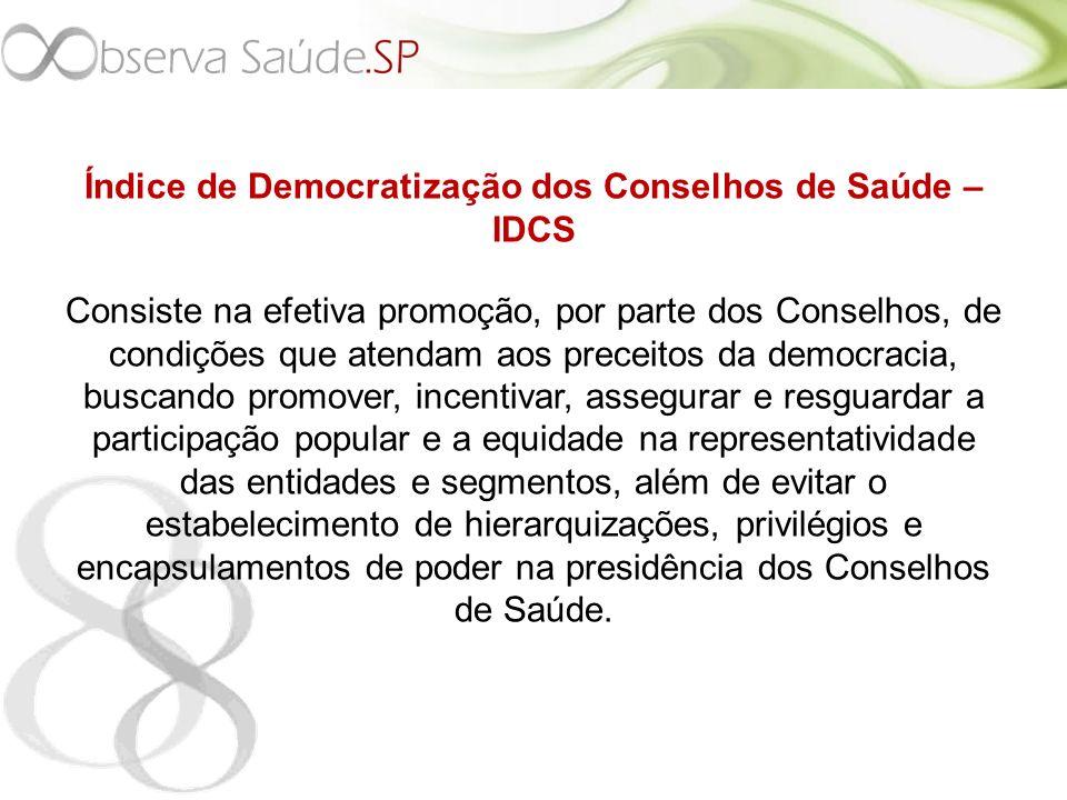 Índice de Democratização dos Conselhos de Saúde – IDCS