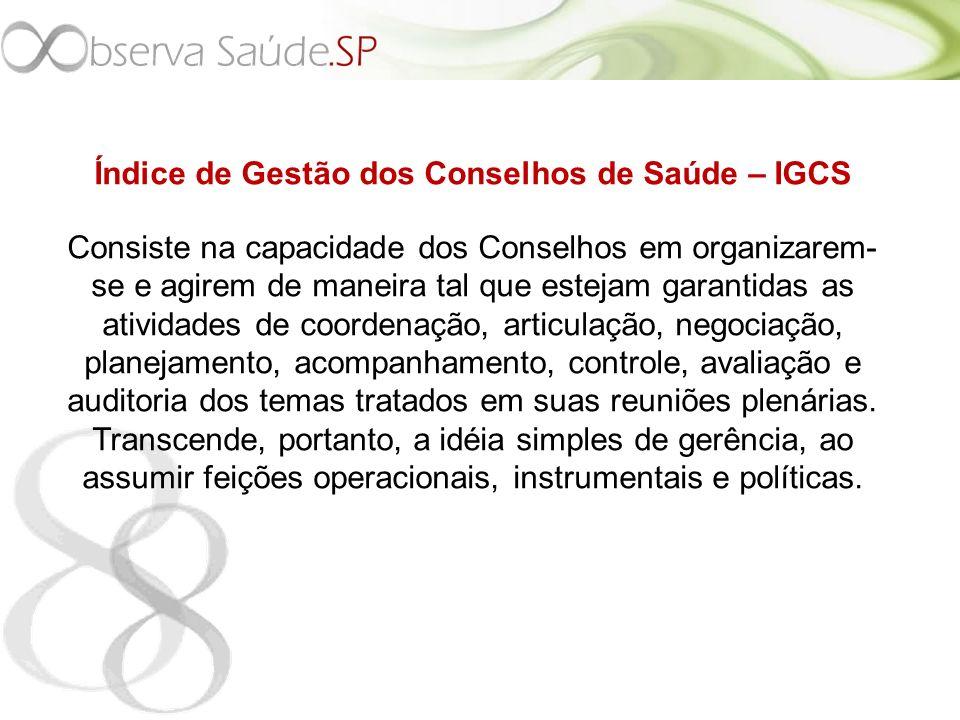 Índice de Gestão dos Conselhos de Saúde – IGCS