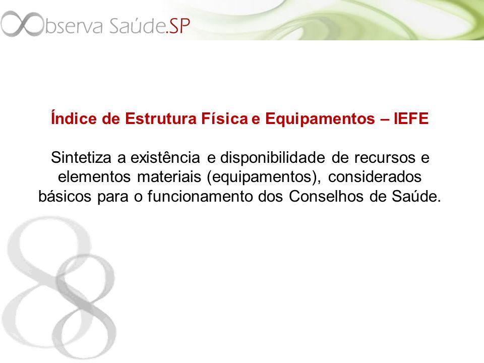 Índice de Estrutura Física e Equipamentos – IEFE