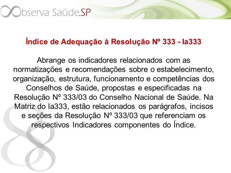 Índice de Adequação à Resolução Nº 333 - Ia333