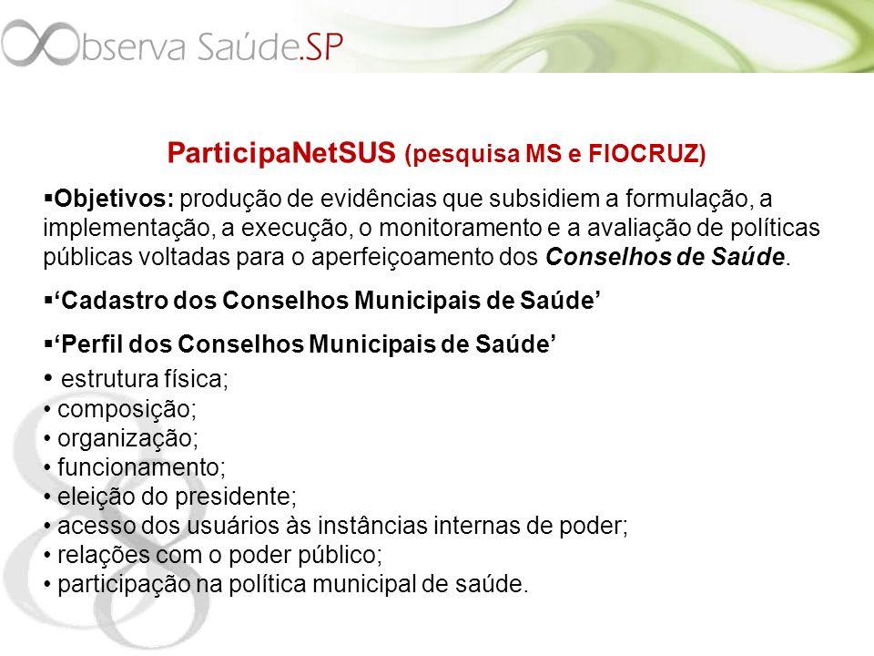 ParticipaNetSUS (pesquisa MS e FIOCRUZ)