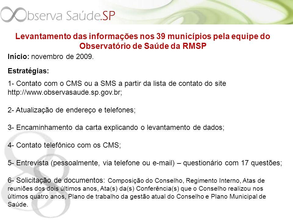 Levantamento das informações nos 39 municípios pela equipe do Observatório de Saúde da RMSP