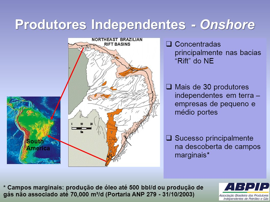 Produtores Independentes - Onshore