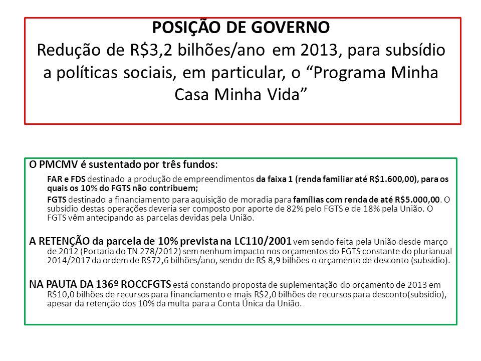 POSIÇÃO DE GOVERNO Redução de R$3,2 bilhões/ano em 2013, para subsídio a políticas sociais, em particular, o Programa Minha Casa Minha Vida