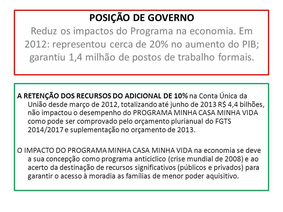 POSIÇÃO DE GOVERNO Reduz os impactos do Programa na economia
