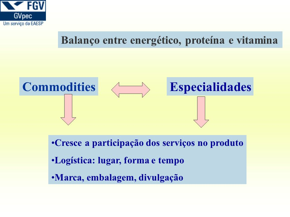 Commodities Especialidades