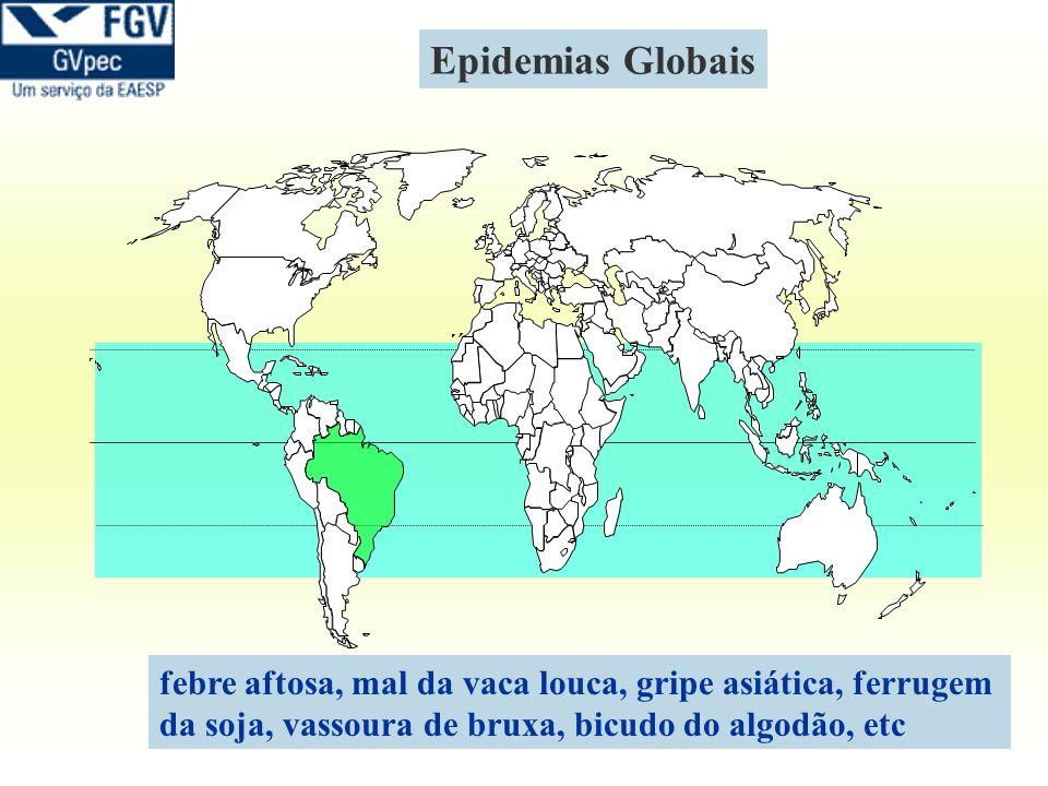 Epidemias Globais febre aftosa, mal da vaca louca, gripe asiática, ferrugem.