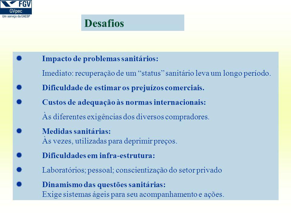 Desafios Impacto de problemas sanitários: