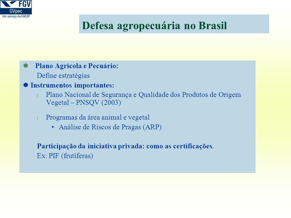 Defesa agropecuária no Brasil