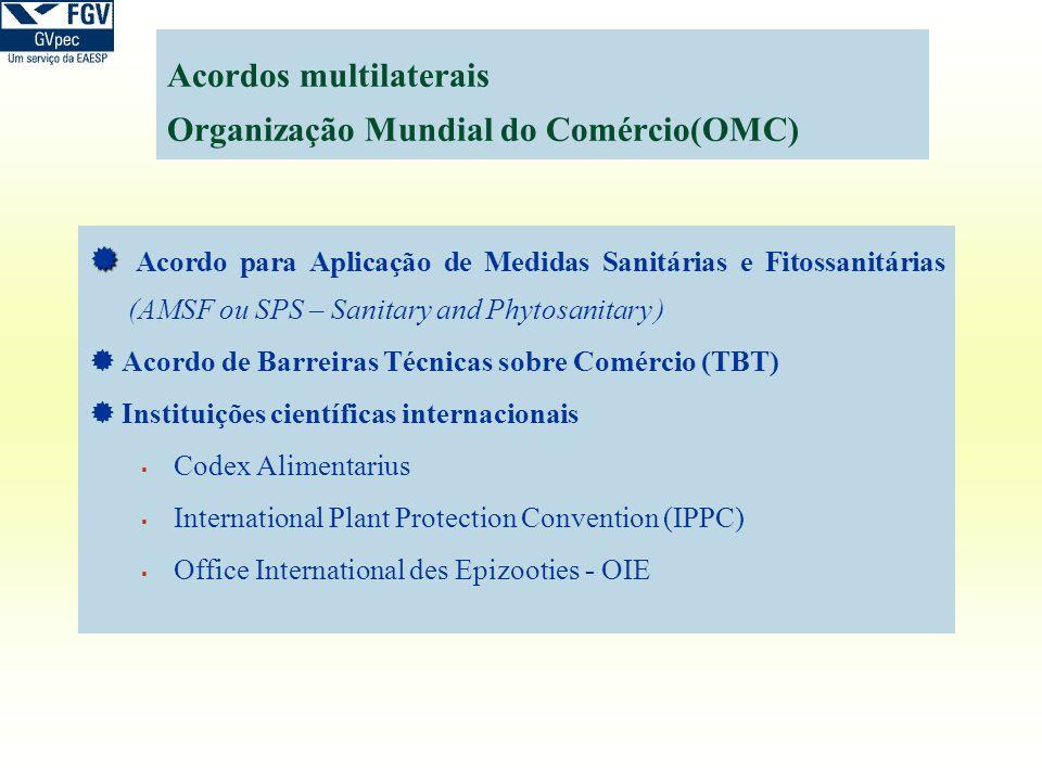 Acordos multilaterais Organização Mundial do Comércio(OMC)