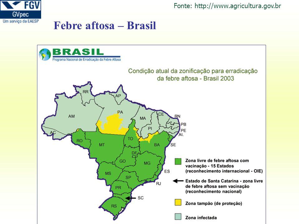 Fonte: http://www.agricultura.gov.br