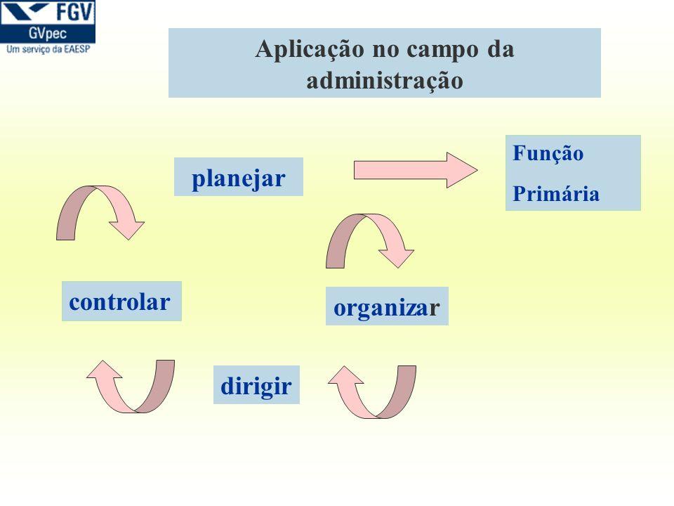 Aplicação no campo da administração