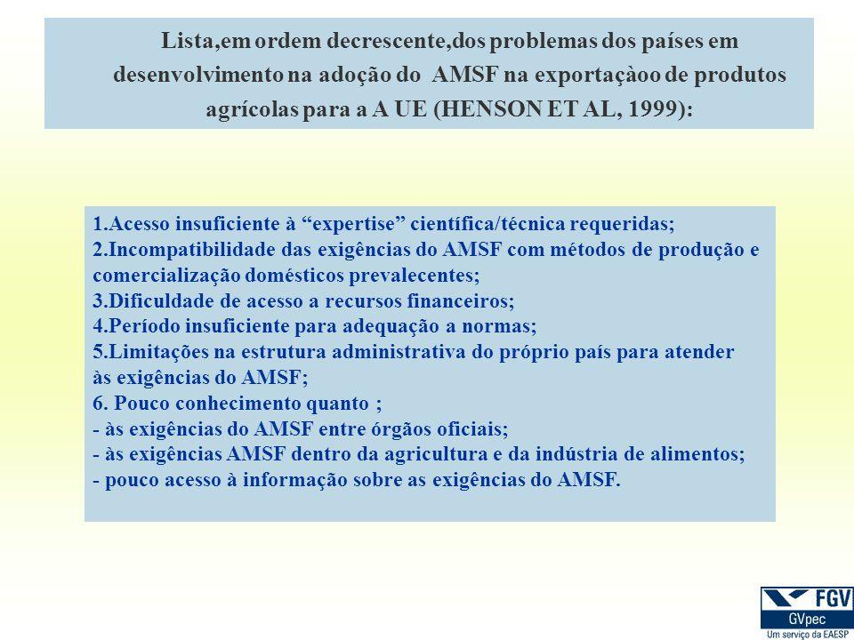 Lista,em ordem decrescente,dos problemas dos países em desenvolvimento na adoção do AMSF na exportaçàoo de produtos agrícolas para a A UE (HENSON ET AL, 1999):