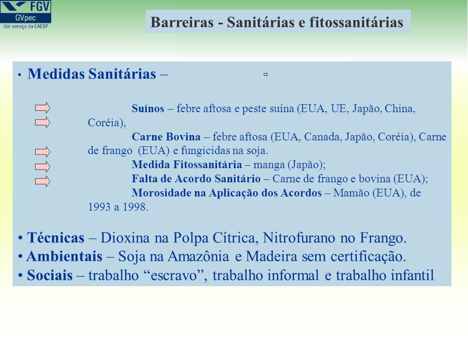 Barreiras - Sanitárias e fitossanitárias