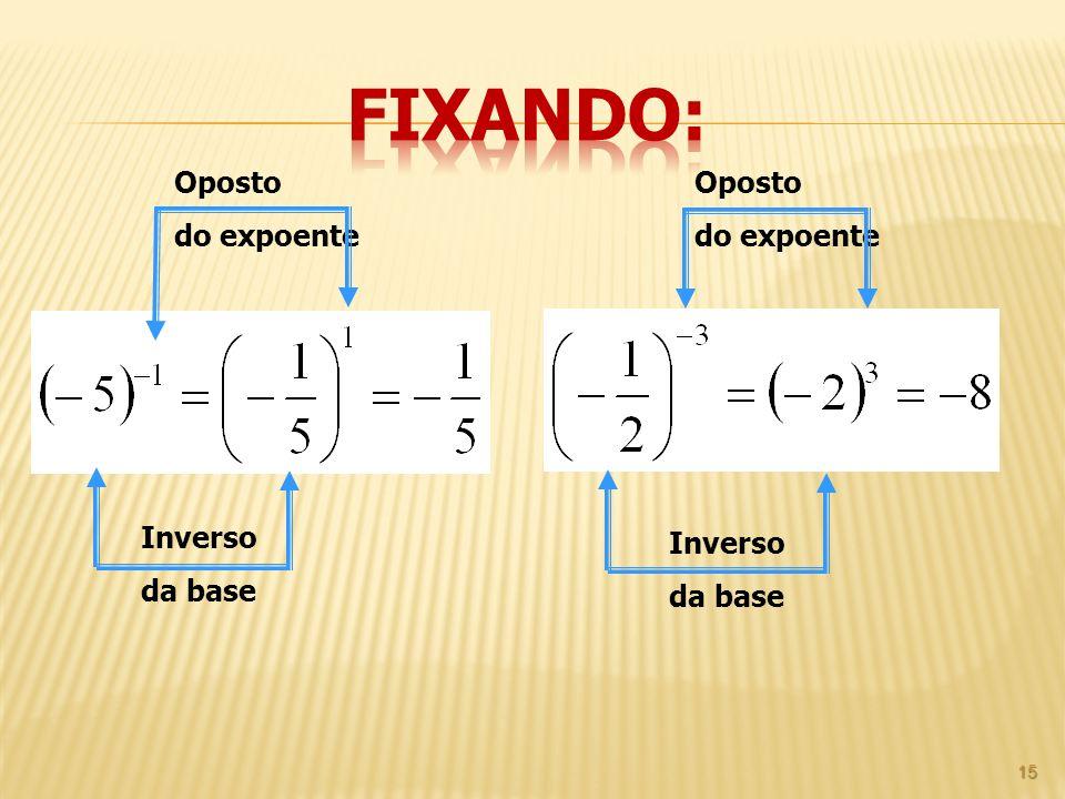 Fixando: Inverso da base Oposto do expoente Inverso da base Oposto